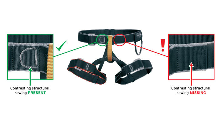 Diagram of a Brenin harness showing missing structural sewing